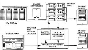 rv power converter wiring diagram and offgrid diagram jpg wiring Rv Automatic Transfer Switch Wiring Diagram rv power converter wiring diagram and offgrid diagram jpg WFCO Automatic Transfer Switch Wiring Diagram