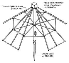 active crossed dipole lwa antenna lwaantlinedwg annot 2 jpg