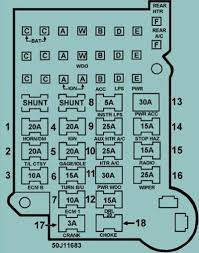 1995 chevy s10 fuse box good guide of wiring diagram • 1995 chevy g20 van fuse box diagram manual 1995 chevy 1995 chevy s10 fuse diagram chevy s10 fuse box location