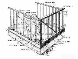 Wood Wall Framing
