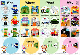 Occupation Chart Pictures Who What Where And Why Occupations Interactive