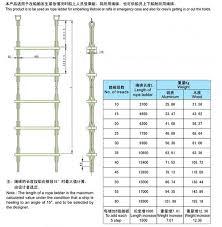 Step Ladder Size Chart Ccs Approved Marine Wooden Steps Embarkation Ladder Buy Rope Ladder Embarkation Ladder Folding Step Ladders Product On Alibaba Com
