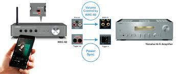 yamaha wxa 50. convenient connectivity with select yamaha hi-fi amplifiers wxa 50