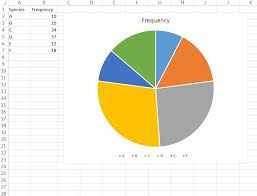 creating a pie chart in excel advanced graphs using excel creating fancy looking pie charts in