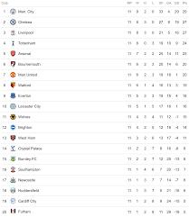 premier league 2018 2019 a quick