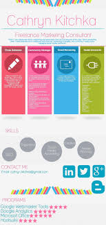 Kitchka Marketing Consulting Resume Infographics