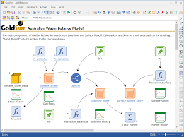 Design Flood Estimation Australian Water Balance Model Awbm Goldsim Help Center