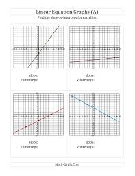 the finding slope and y intercept from a linear equation graph a math worksheet from the algebra worksheet page at math drills com
