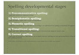 Parent Spelling Workshop