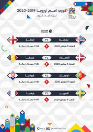 SMART TV - أبرز مباريات اليوم من بطولة دوري امم اوروبا 2020