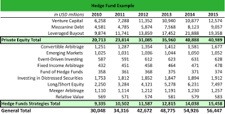 What Is A Hedge Fund Hf Definition Meaning Example