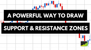 How To Mark Up A Chart In Forex A Powerful Way To Draw Support And Resistance Zones Desire