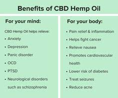hemp uses chart