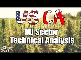 Marijuana Stocks Technical Analysis Chart 9 18 2019 By