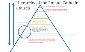 The Hierarchy Of The Catholic Church Chart Hierarchy Of The Roman Catholic Church By C Mclean On Prezi