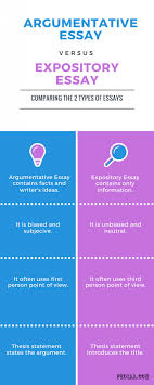 types of expository essays difference between argumentative and expository essay