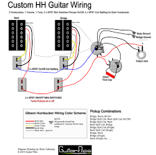 custom hh wiring diagram with spst coil splitting and spst Split Coil Wiring Diagram custom hh wiring diagram with spst coil splitting and spst switching humbucker coil split wiring diagram