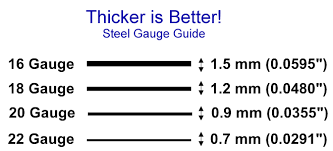 18 gauge sheet metal thickness whats in a gauge iron crafters llc