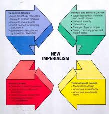 motivations for new imperialism essay dissertation methodology  social science philosophy of internet encyclopedia of