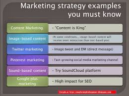 marketing strategy examples that you must know examples of marketing strategies