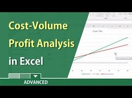 Cost Volume Profit Chart Excel Break Even Analysis In Excel With A Chart Cost Volume