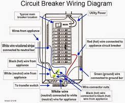 how to install main breaker box facbooik com Wiring Breaker Box Diagram wiring breaker box facbooik circuit breaker box wiring diagram