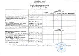 Курсовая работа нормативно техническое обеспечение российской  Курсовая работа нормативно техническое обеспечение российской автомобильной промышленности за 2018 г бмв 525 туринг на газу