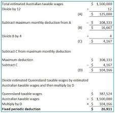 Pay Deduction Calculator Guide Printing Business And Industry Queensland Government