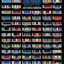 Navy Medals Chart Studious Army Medals By Precedence Navy Military Medals