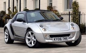 Smart Roadster Roadster 2003 2007 Features Equipment And