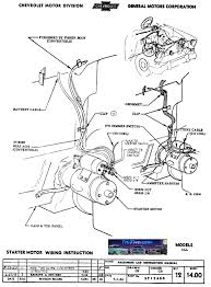 small block chevy starter wiring wiring library small block chevy starter 12 14 chevy starter wiring diagram