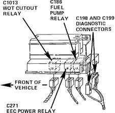 91 ford ranger fuel pump the gas tank three times fuel relay also here is a description of how the relay works from the ford service literature