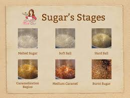 Sugar Stages Chart Sugar Chart Eat Your Tarte Out Life Love And Full Plates