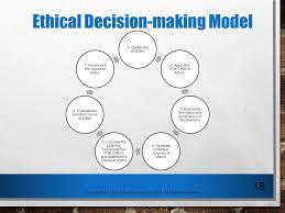 Ethical Decision Making Models Leadership Flashcards Quizlet