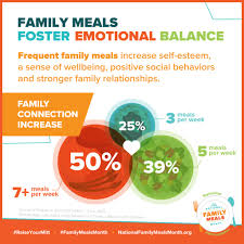 family meals month welcome to family meals month 2017 best choice