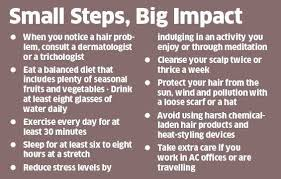 Is The Pollution Playing Havoc With Your Hair Heres What