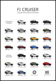 Fj Cruiser Reference Poster Print Oc Fjcruiser