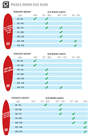 Paddle Board Weight Chart How To Choose A Stand Up Paddle Board Gili Sports