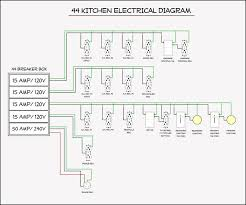 installing 220v outlet dryer outlet wiring wiring a dryer outlet installing 220v outlet full size of how to wire a outlet 2 pole breaker wiring diagram installing 220v
