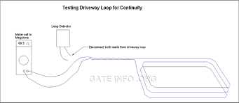 loop detectors and driveway loops loop test 2 diagram