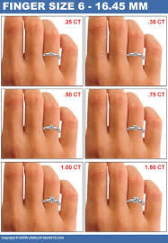 Diamond Size Comparison Size 6 Finger And From Left To