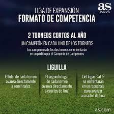 AS México - Así se jugará la Liga de Expansión MX, que...