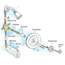 moen bathtub faucet installation shower handle tub and