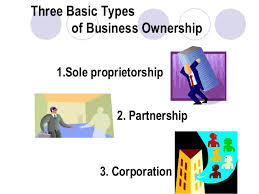 Business Ownership Types 3 3 Types Of Business Ownership 1