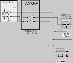 pf1102 pool timer wiring diagram hot water recirculating system intermatic pool timer wiring diagram new intermatic pf1202t wiring on hot water recirculating system diagram