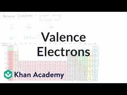 Valence Electrons Chart Pdf Valence Electrons And Bonding Video Khan Academy