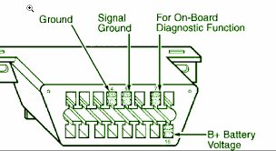 ford e van power connector fuse box diagram circuit 1999 ford e250 van power connector fuse box diagram