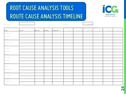 It Rca Template Report Rca Template Ppt Russd Info