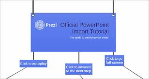 6 Prezi Powerpoint Templates Free Sample Example Format
