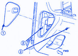 dodge dakota 2006 dash fuse box block circuit breaker diagram dodge dakota 2006 dash fuse box block circuit breaker diagram